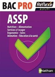 ASSP Nutrition - Alimentation Services à l'usager - Ergonomie - Soins Alimentation - Education à la santé