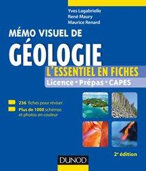 Mémo visuel de géologie